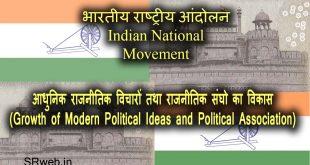 आधुनिक राजनीतिक विचारों तथा राजनीतिक संघो का विकास (Growth of Modern Political Ideas and Political Association)